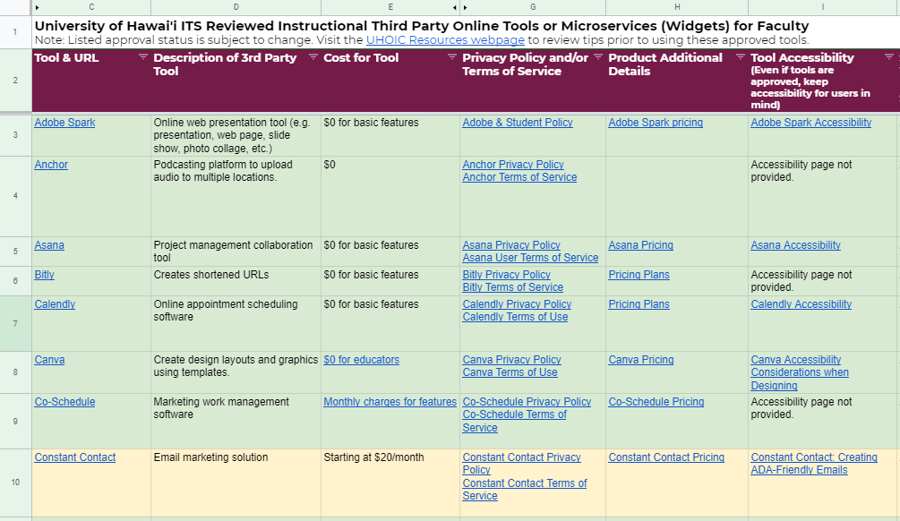 UH ITS Reviewed Instructional Third Party Online Tools Spreadsheet screenshot